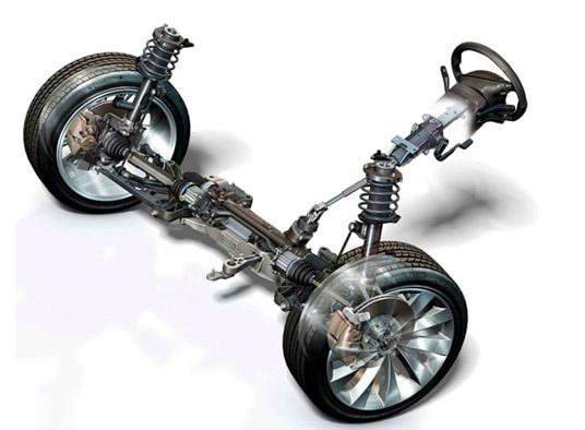 Что нужно знать про рулевое
