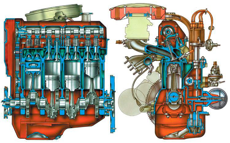 Схема двигателя ВАЗ 2106